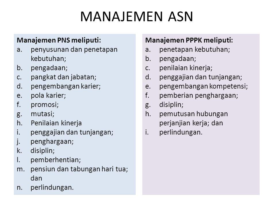 MANAJEMEN ASN Manajemen PNS meliputi: