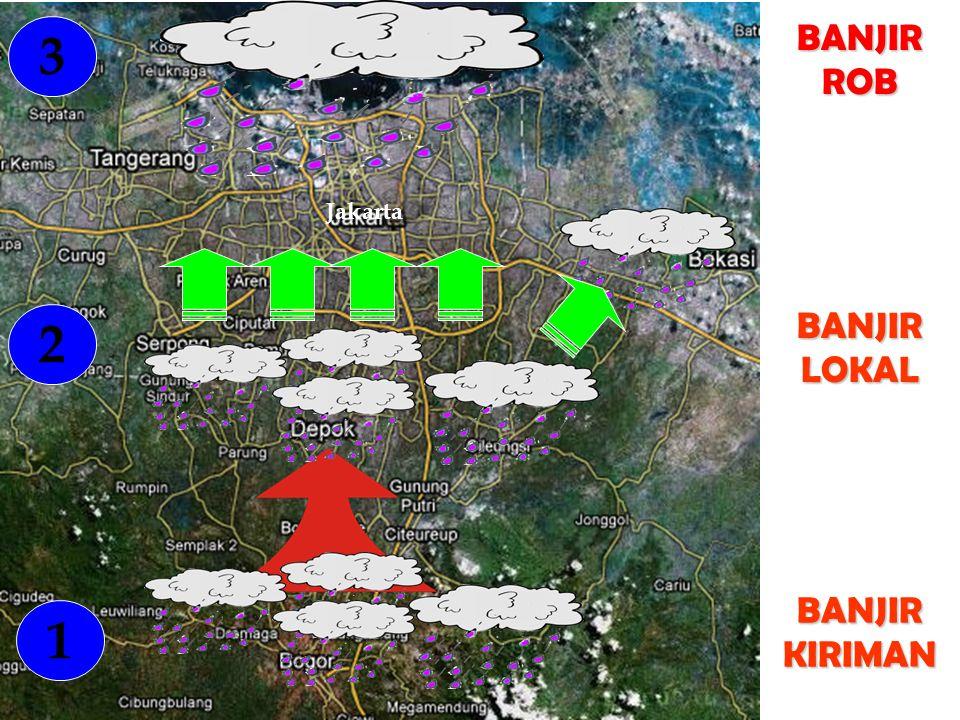 3 BANJIR ROB Jakarta 2 BANJIR LOKAL 1 BANJIR KIRIMAN