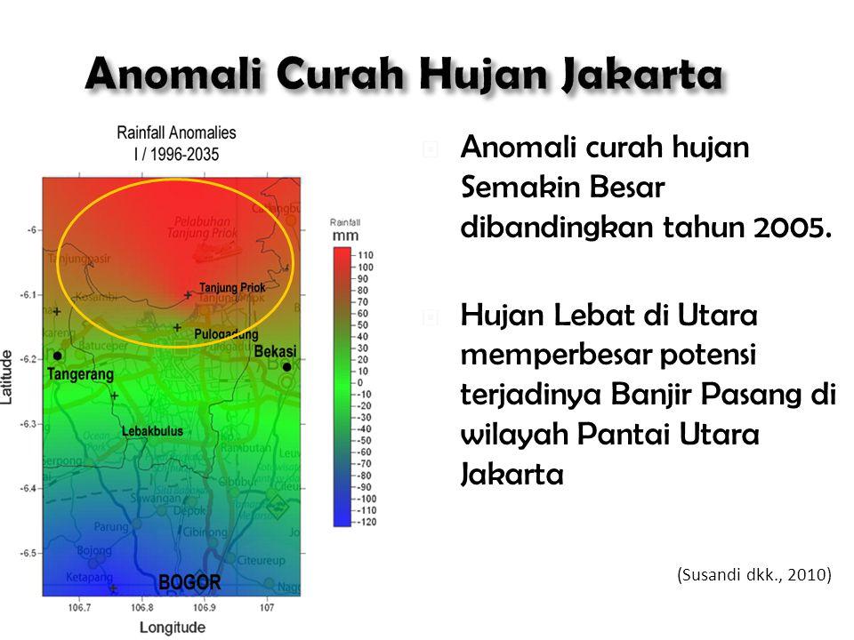 Anomali Curah Hujan Jakarta