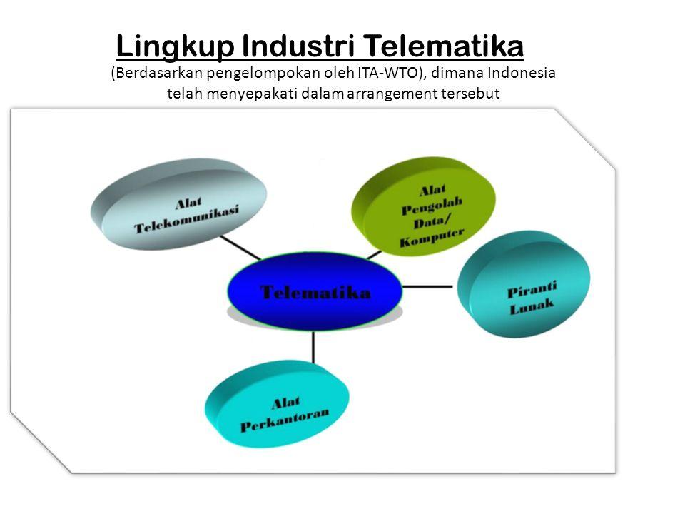 Lingkup Industri Telematika