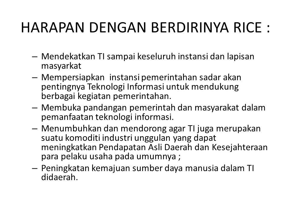 HARAPAN DENGAN BERDIRINYA RICE :