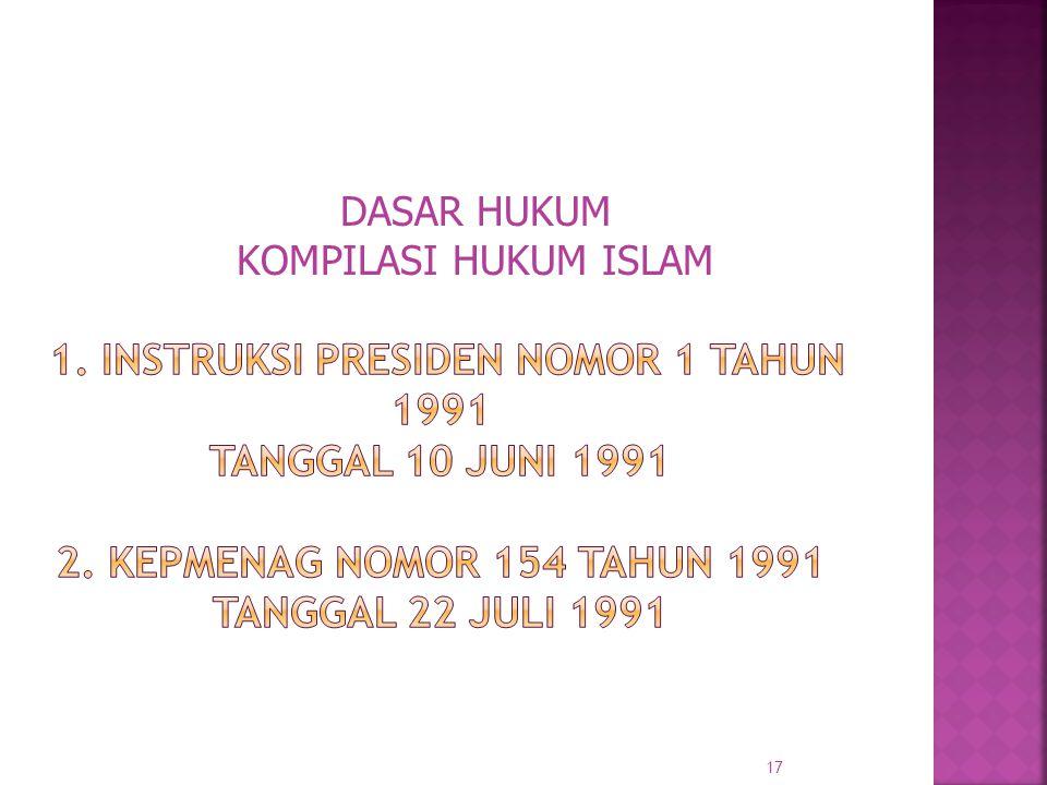 DASAR HUKUM KOMPILASI HUKUM ISLAM