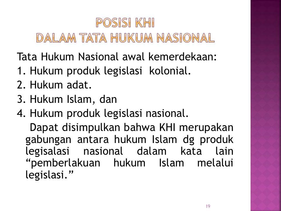 POSISI KHI dalam tata hukum nasional