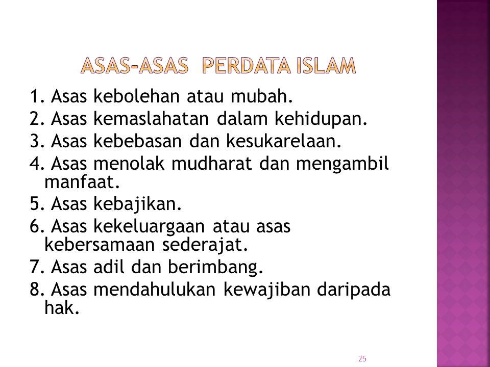 Asas-asas Perdata Islam