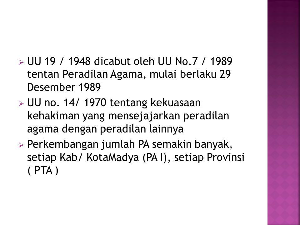 UU 19 / 1948 dicabut oleh UU No.7 / 1989 tentan Peradilan Agama, mulai berlaku 29 Desember 1989