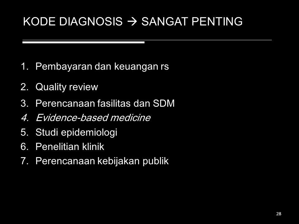 KODE DIAGNOSIS  SANGAT PENTING