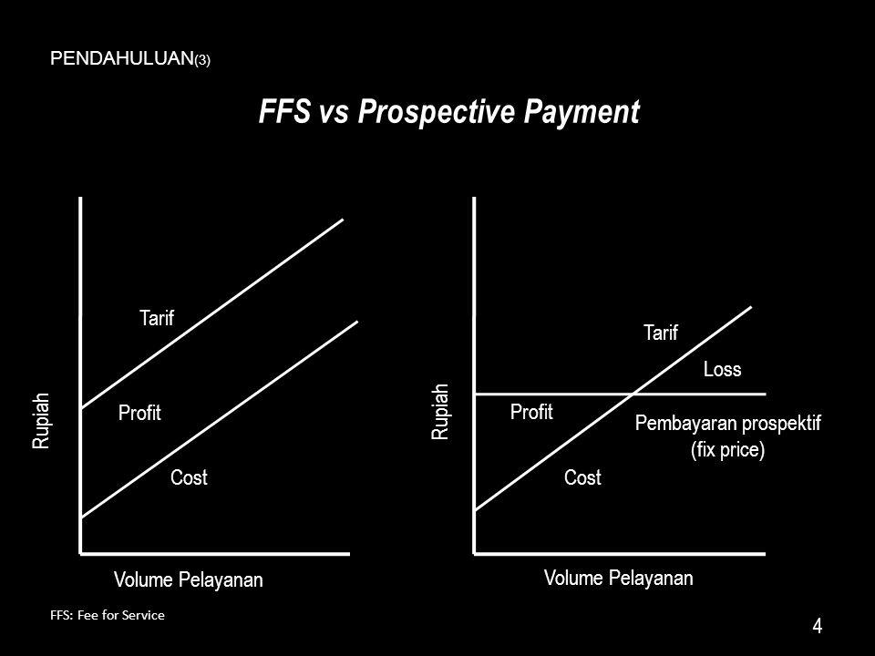 FFS vs Prospective Payment