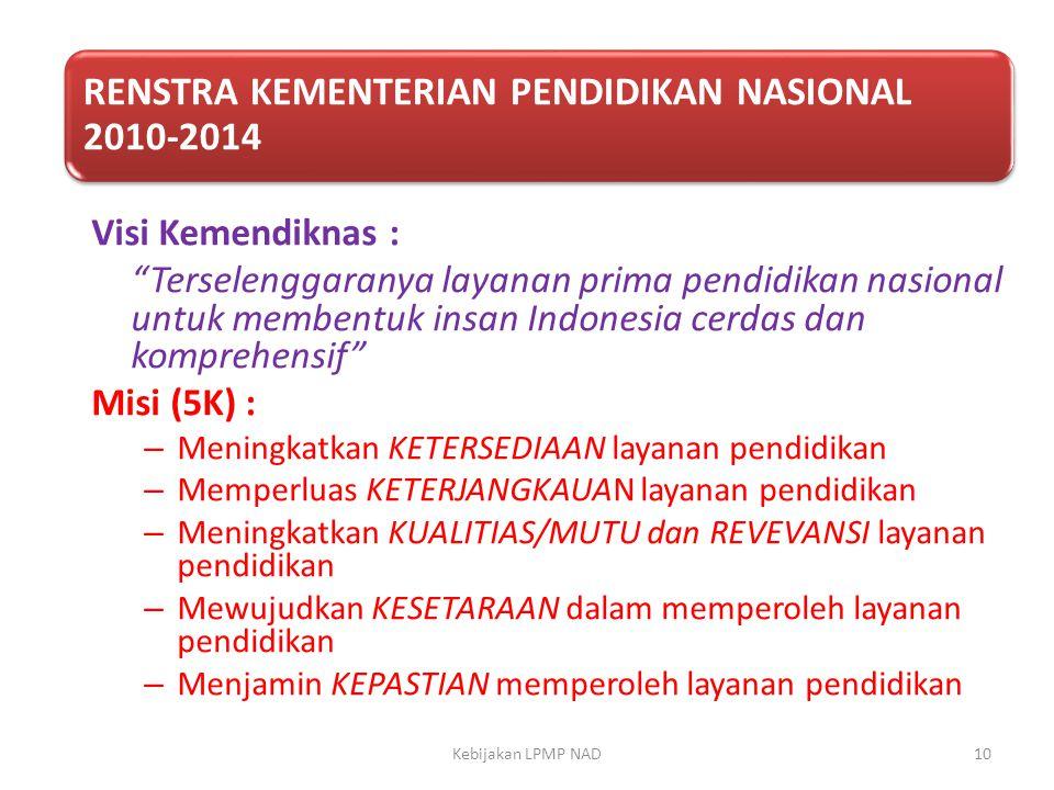RENSTRA KEMENTERIAN PENDIDIKAN NASIONAL 2010-2014