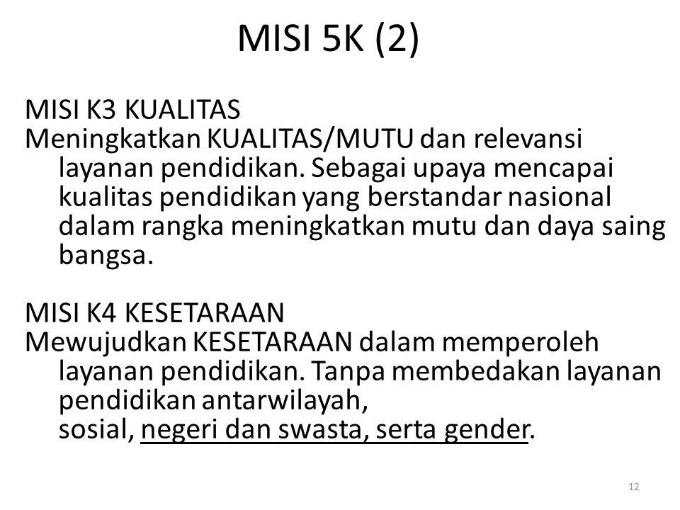 MISI 5K (2) MISI K3 KUALITAS