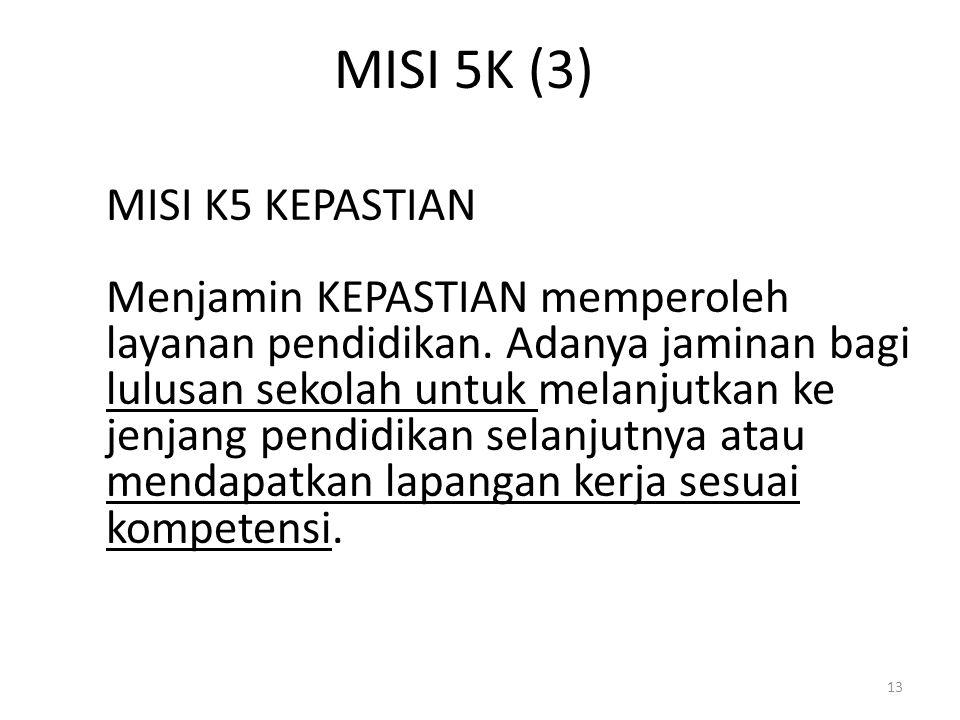 MISI 5K (3) MISI K5 KEPASTIAN