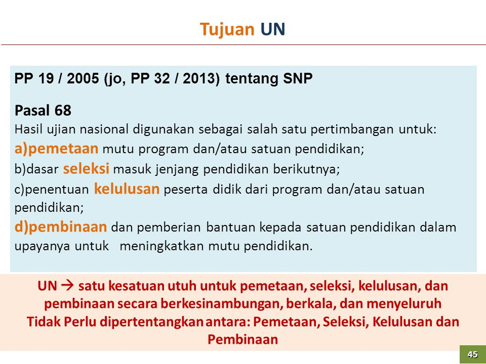 Tujuan UN Pasal 68 pemetaan mutu program dan/atau satuan pendidikan;