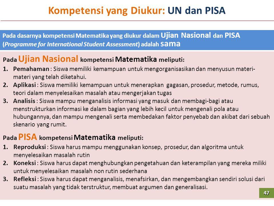 Kompetensi yang Diukur: UN dan PISA
