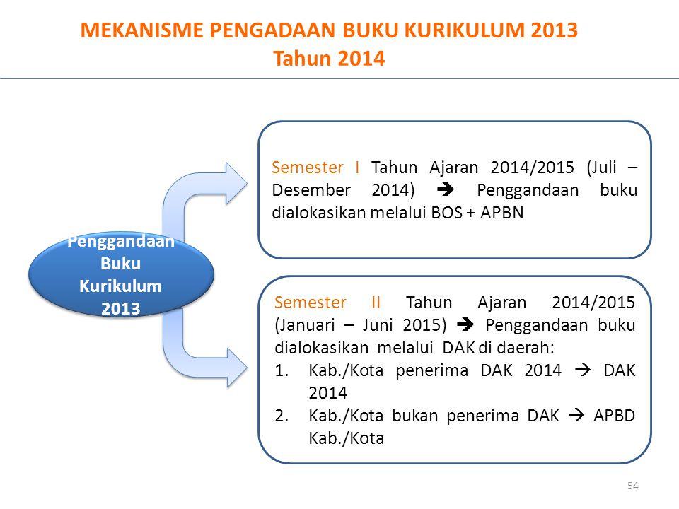 MEKANISME PENGADAAN BUKU KURIKULUM 2013 Tahun 2014
