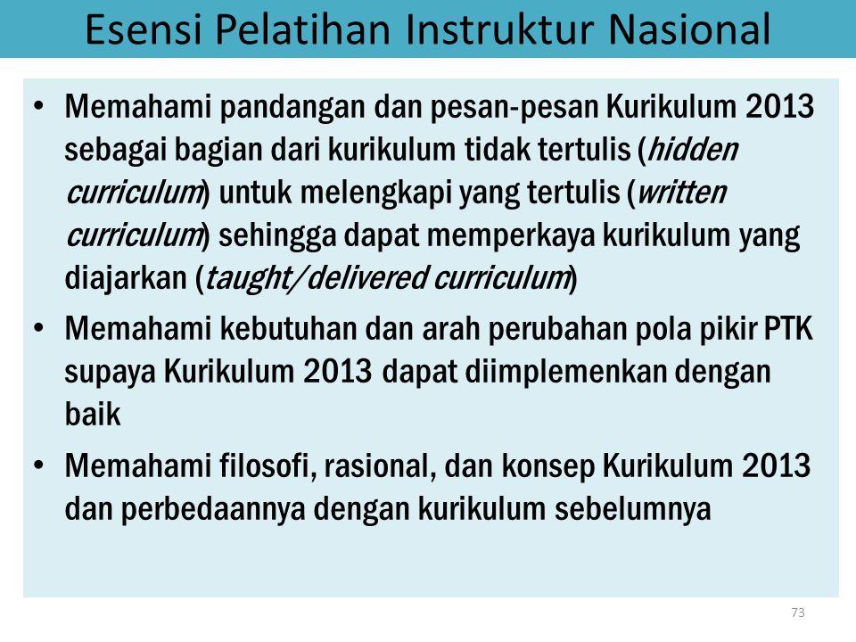 Esensi Pelatihan Instruktur Nasional