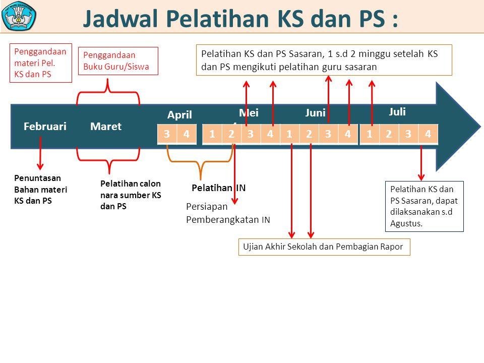 Jadwal Pelatihan KS dan PS :