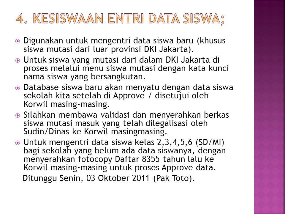 4. Kesiswaan Entri Data Siswa;
