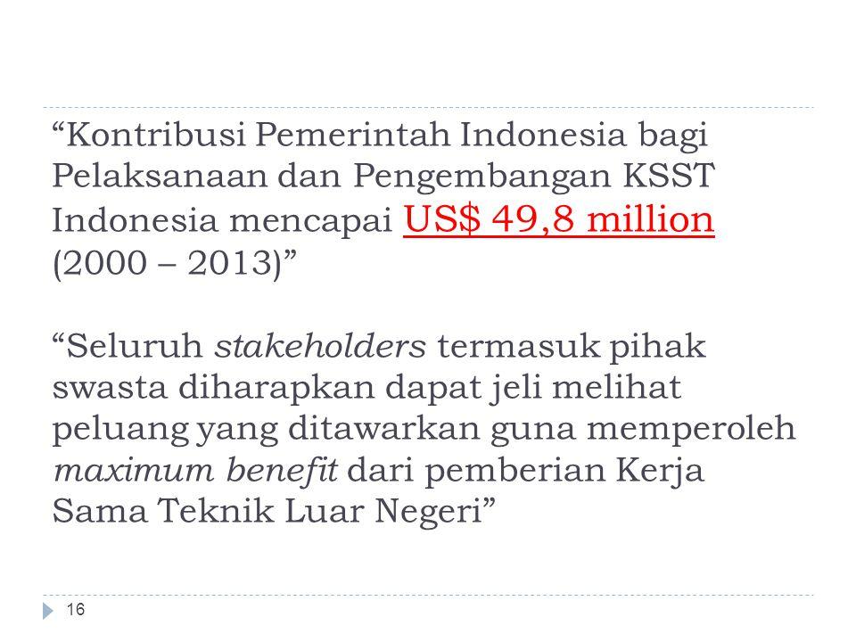 Kontribusi Pemerintah Indonesia bagi Pelaksanaan dan Pengembangan KSST Indonesia mencapai US$ 49,8 million (2000 – 2013) Seluruh stakeholders termasuk pihak swasta diharapkan dapat jeli melihat peluang yang ditawarkan guna memperoleh maximum benefit dari pemberian Kerja Sama Teknik Luar Negeri