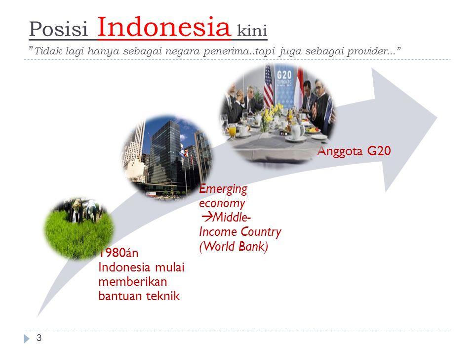 Posisi Indonesia kini Tidak lagi hanya sebagai negara penerima