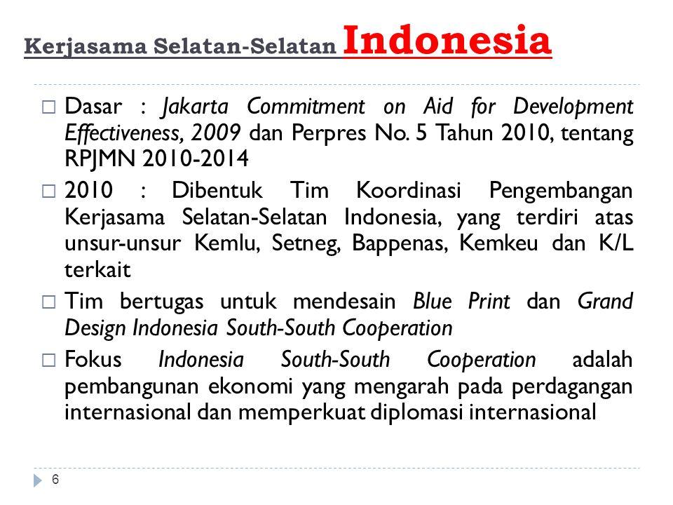Kerjasama Selatan-Selatan Indonesia