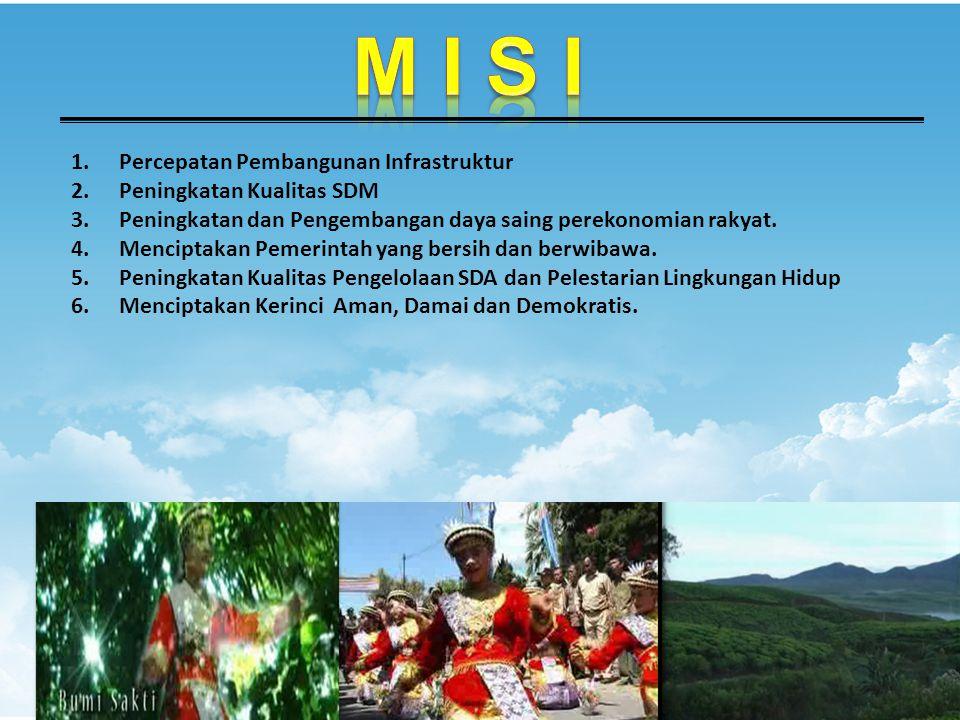 M I S I Percepatan Pembangunan Infrastruktur Peningkatan Kualitas SDM