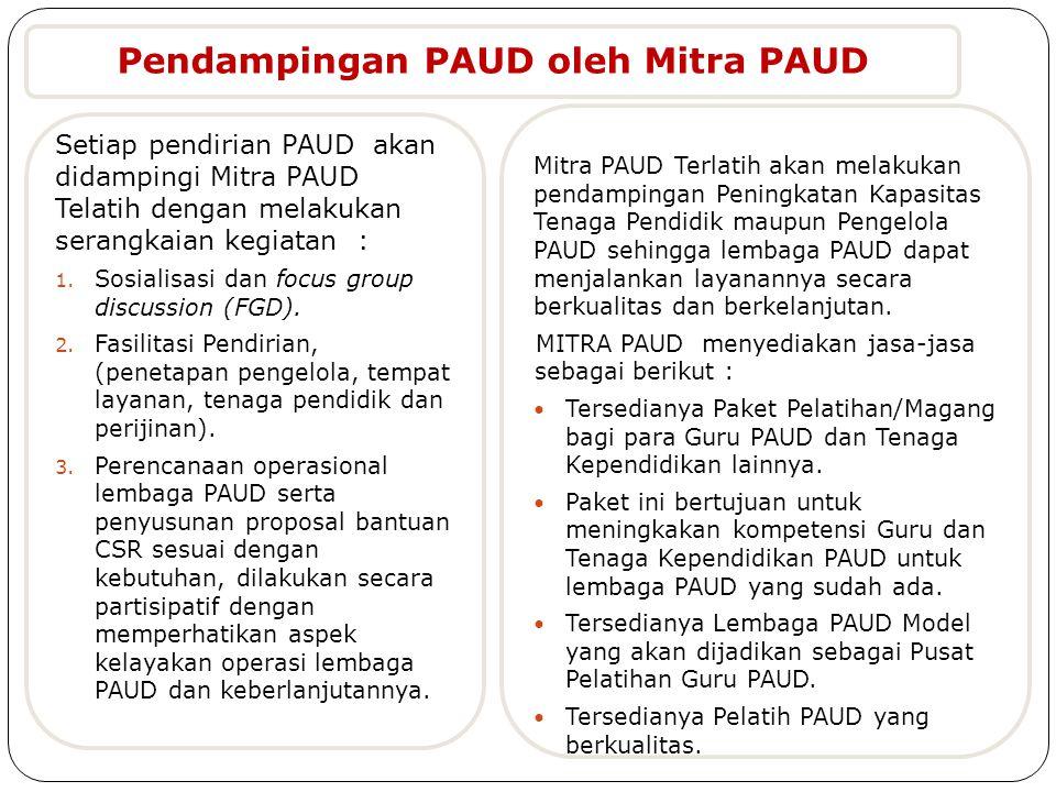 Pendampingan PAUD oleh Mitra PAUD
