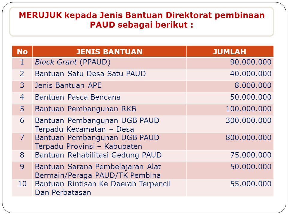 MERUJUK kepada Jenis Bantuan Direktorat pembinaan PAUD sebagai berikut :