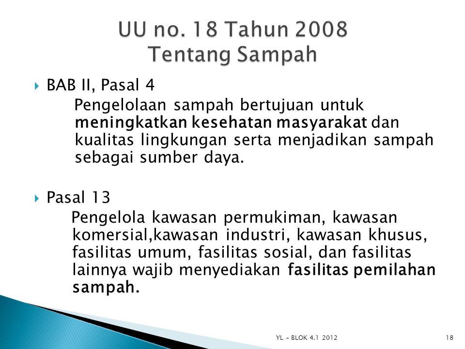 UU no. 18 Tahun 2008 Tentang Sampah