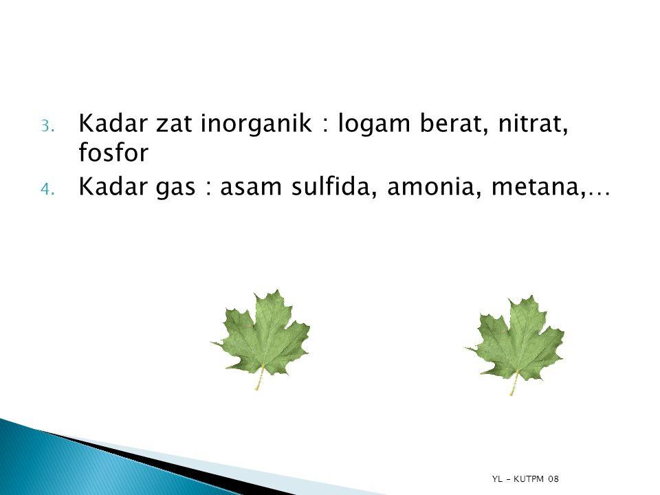 Kadar zat inorganik : logam berat, nitrat, fosfor