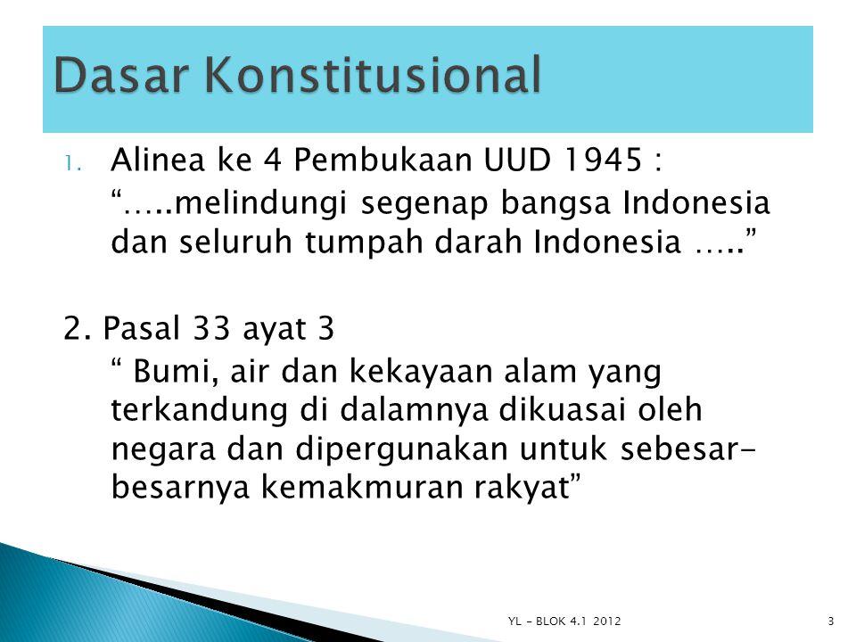 Dasar Konstitusional Alinea ke 4 Pembukaan UUD 1945 :