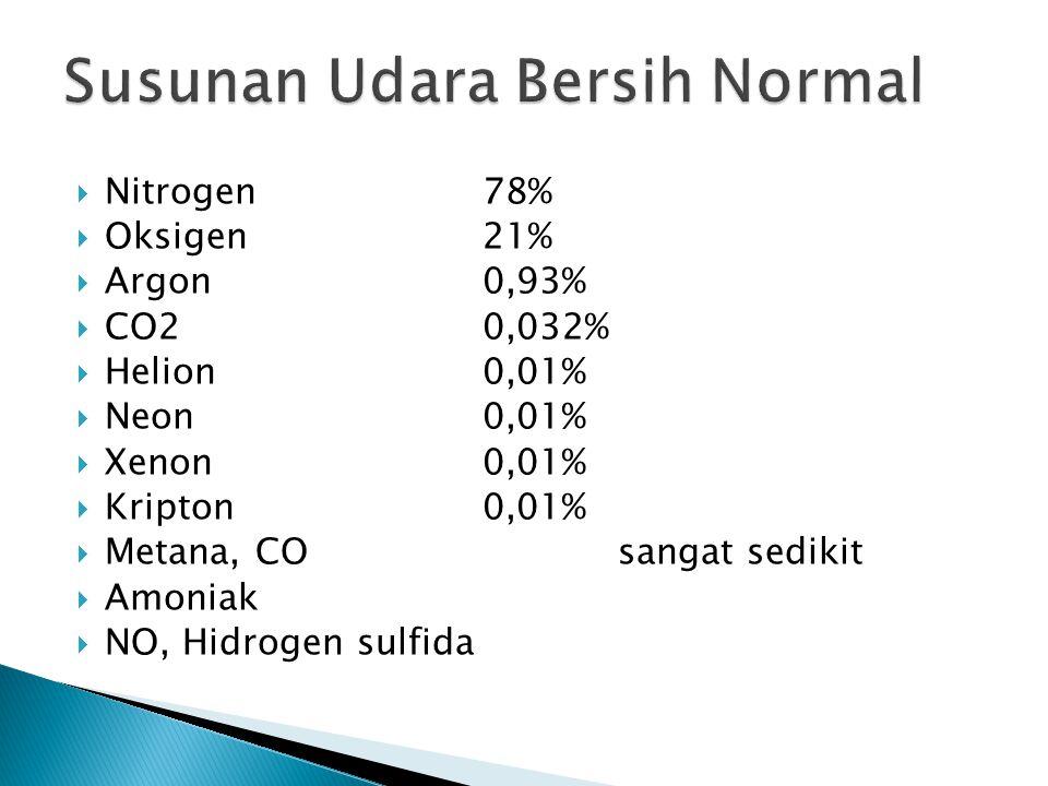 Susunan Udara Bersih Normal