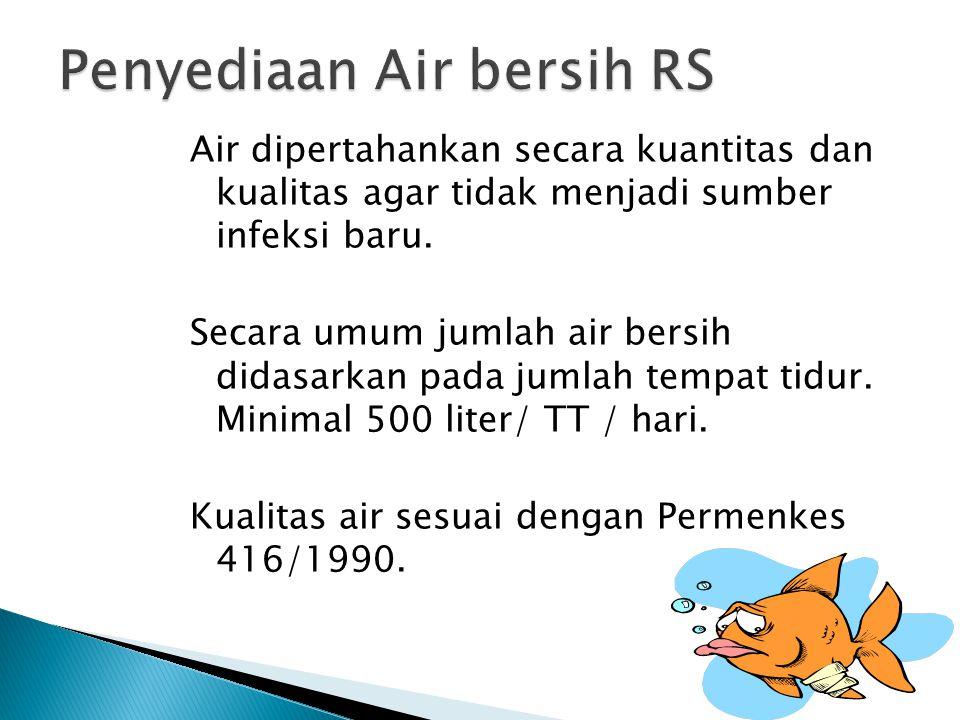 Penyediaan Air bersih RS