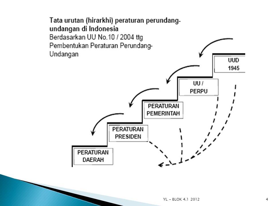 YL - BLOK 4.1 2012