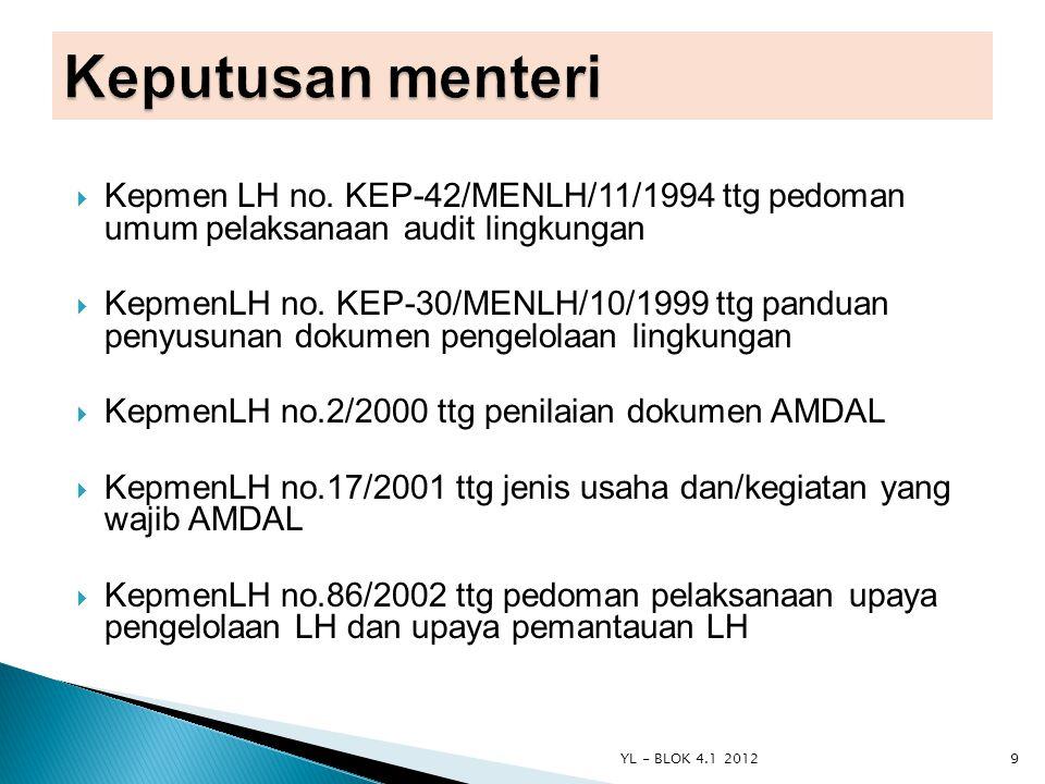 Keputusan menteri Kepmen LH no. KEP-42/MENLH/11/1994 ttg pedoman umum pelaksanaan audit lingkungan.