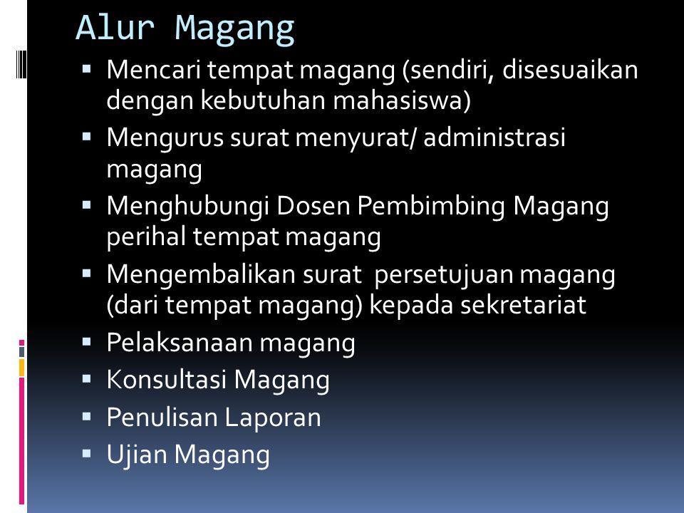 Alur Magang Mencari tempat magang (sendiri, disesuaikan dengan kebutuhan mahasiswa) Mengurus surat menyurat/ administrasi magang.