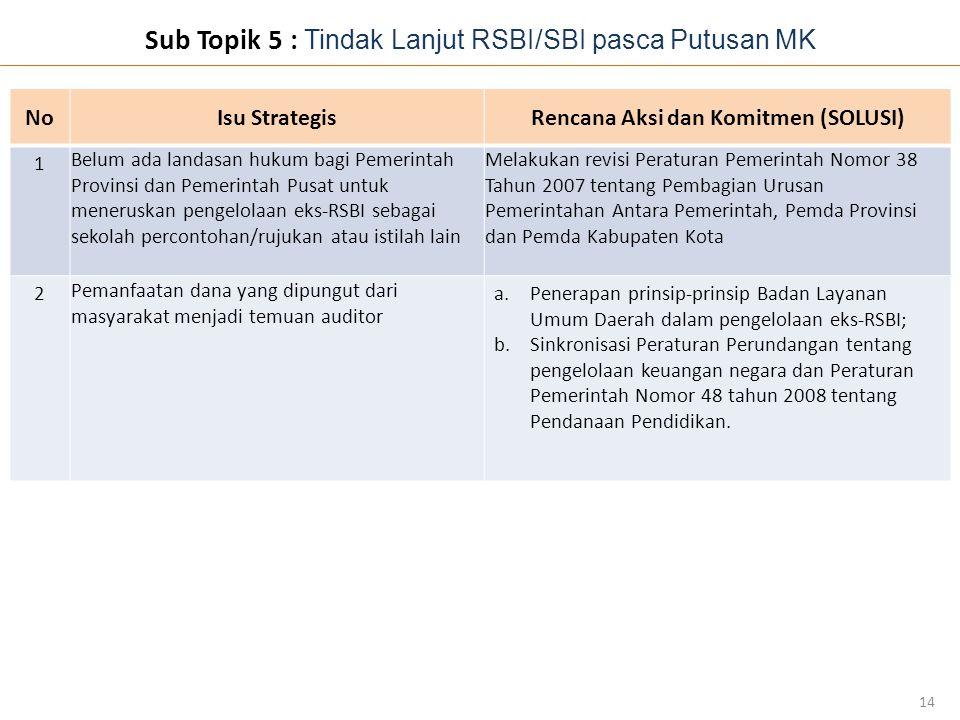 Sub Topik 5 : Tindak Lanjut RSBI/SBI pasca Putusan MK
