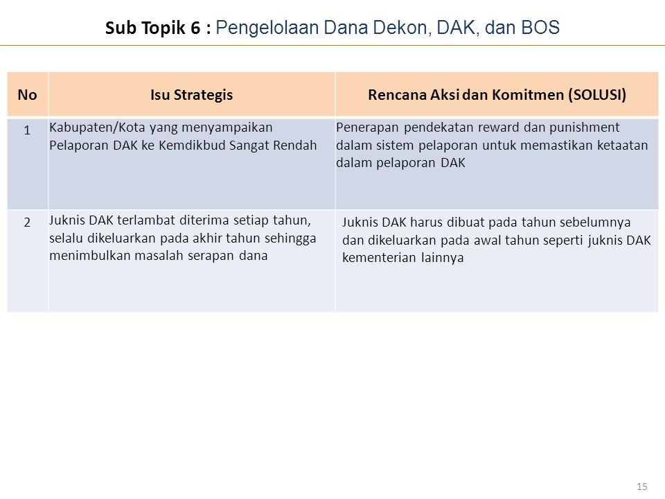 Sub Topik 6 : Pengelolaan Dana Dekon, DAK, dan BOS