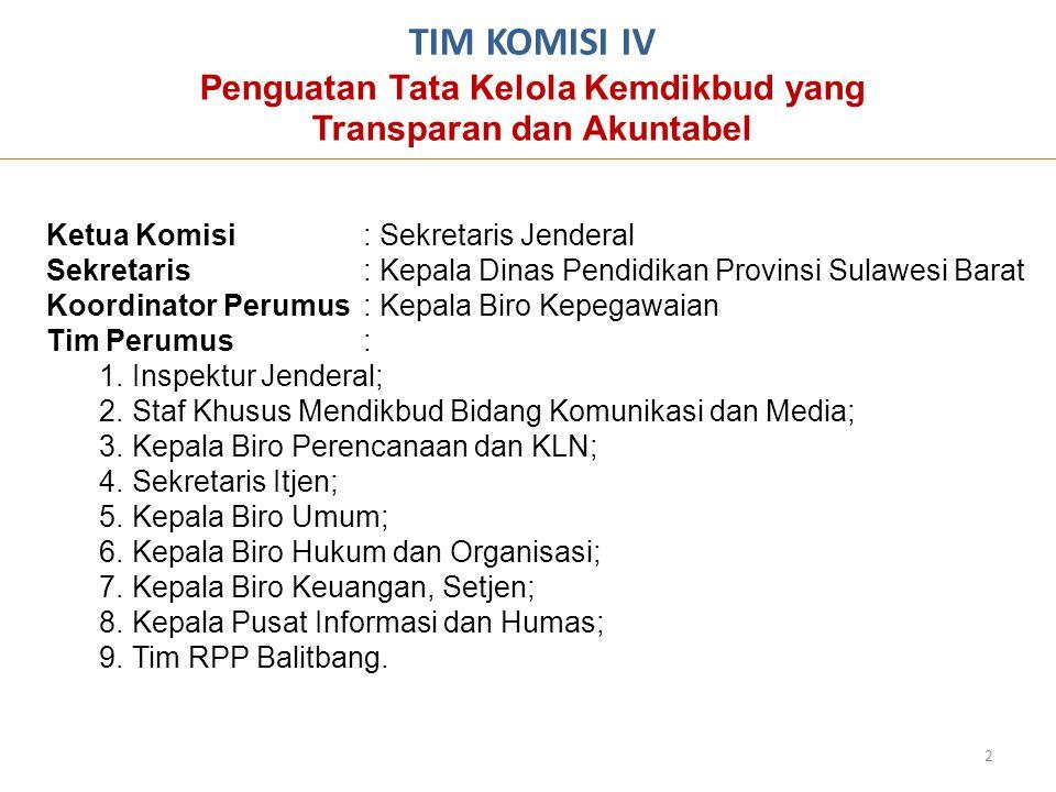 TIM KOMISI IV Penguatan Tata Kelola Kemdikbud yang Transparan dan Akuntabel