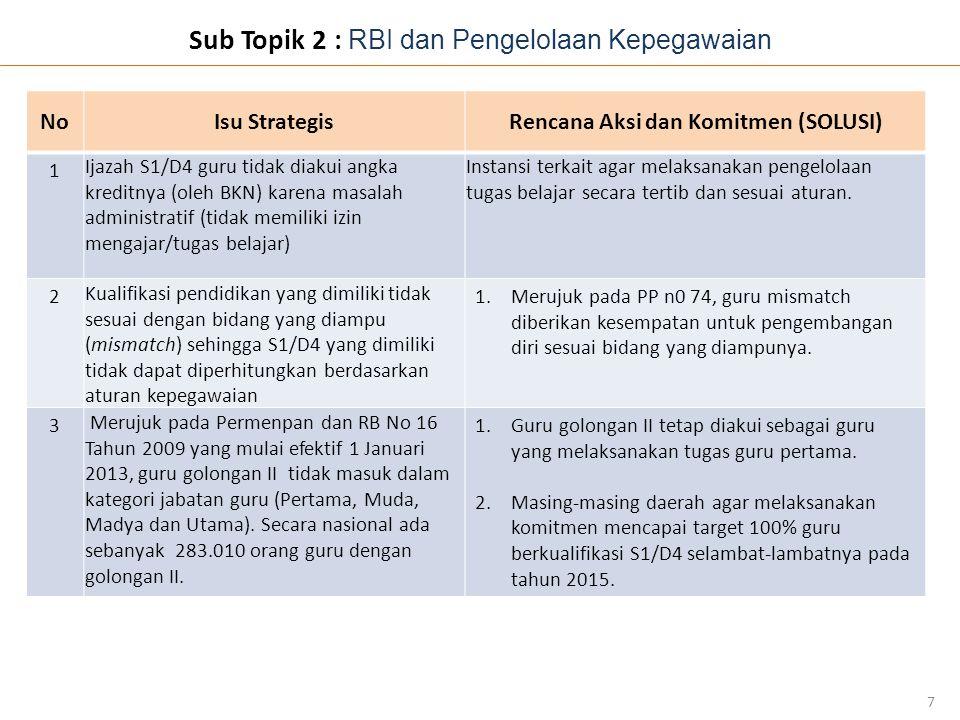 Sub Topik 2 : RBI dan Pengelolaan Kepegawaian