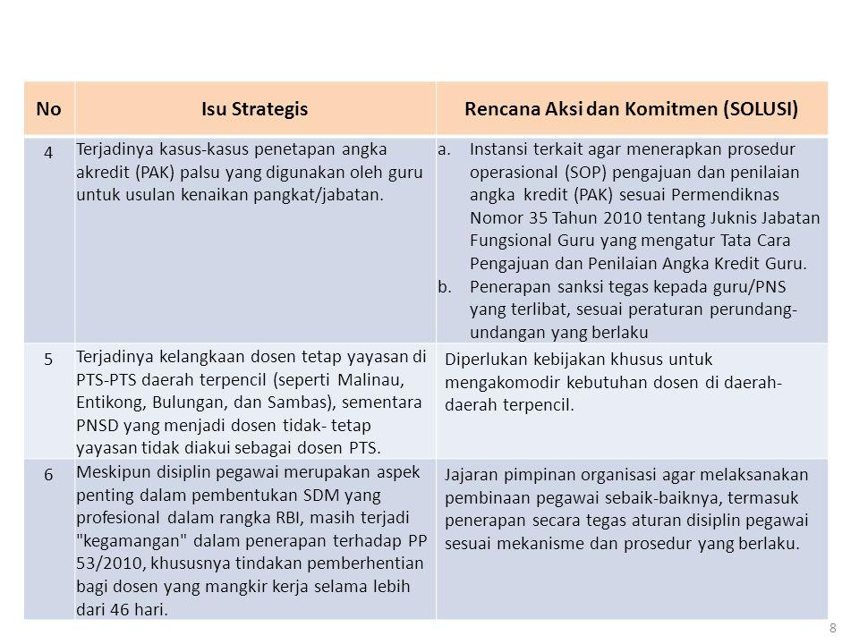 Rencana Aksi dan Komitmen (SOLUSI)