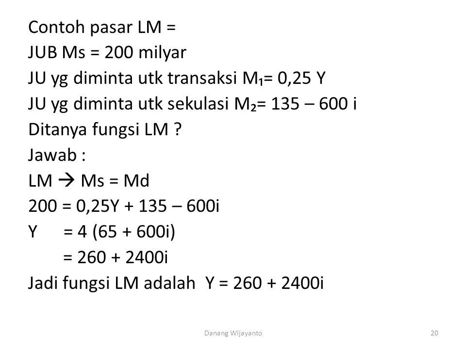 Contoh pasar LM = JUB Ms = 200 milyar JU yg diminta utk transaksi M₁= 0,25 Y JU yg diminta utk sekulasi M₂= 135 – 600 i Ditanya fungsi LM Jawab : LM  Ms = Md 200 = 0,25Y + 135 – 600i Y = 4 (65 + 600i) = 260 + 2400i Jadi fungsi LM adalah Y = 260 + 2400i
