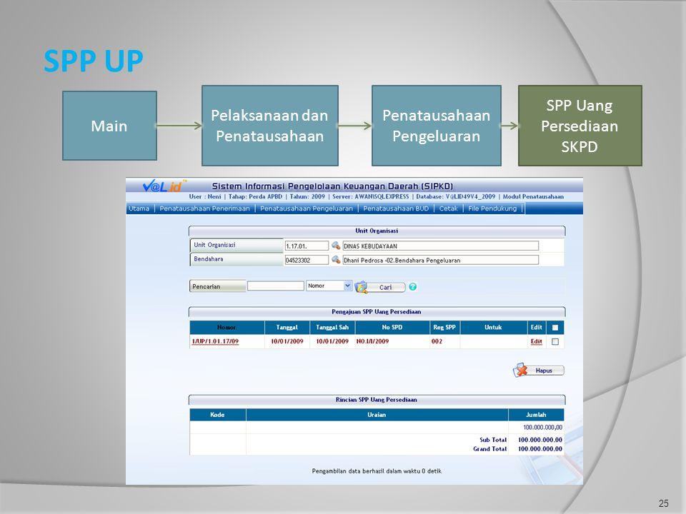 SPP UP Main Pelaksanaan dan Penatausahaan Penatausahaan Pengeluaran