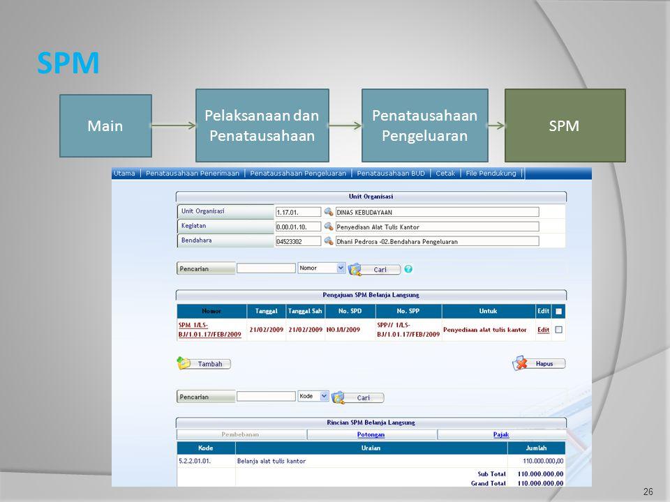 SPM Main Pelaksanaan dan Penatausahaan Penatausahaan Pengeluaran SPM