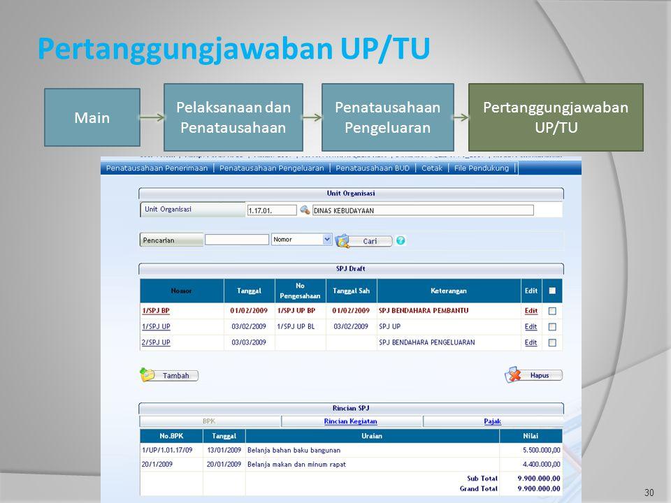 Pertanggungjawaban UP/TU