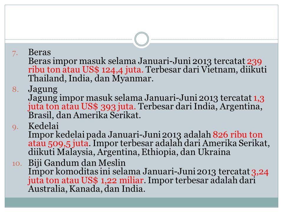 Beras Beras impor masuk selama Januari-Juni 2013 tercatat 239 ribu ton atau US$ 124,4 juta. Terbesar dari Vietnam, diikuti Thailand, India, dan Myanmar.