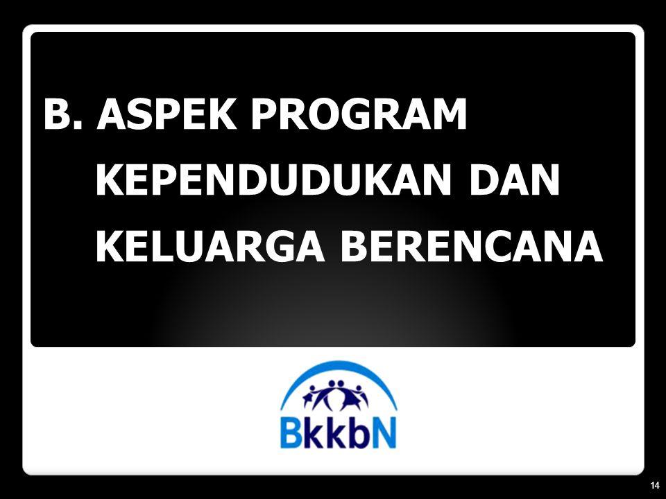 B. ASPEK PROGRAM KEPENDUDUKAN DAN KELUARGA BERENCANA