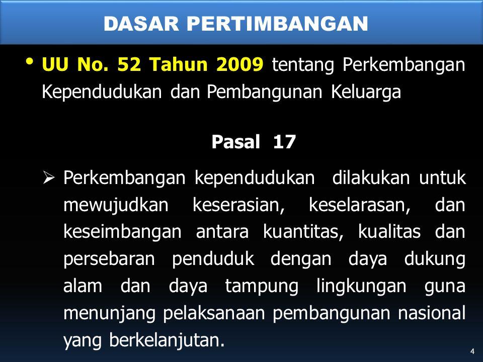 DASAR PERTIMBANGAN UU No. 52 Tahun 2009 tentang Perkembangan Kependudukan dan Pembangunan Keluarga.