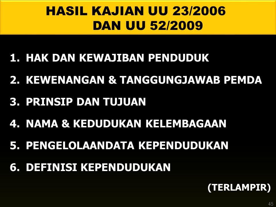 HASIL KAJIAN UU 23/2006 DAN UU 52/2009
