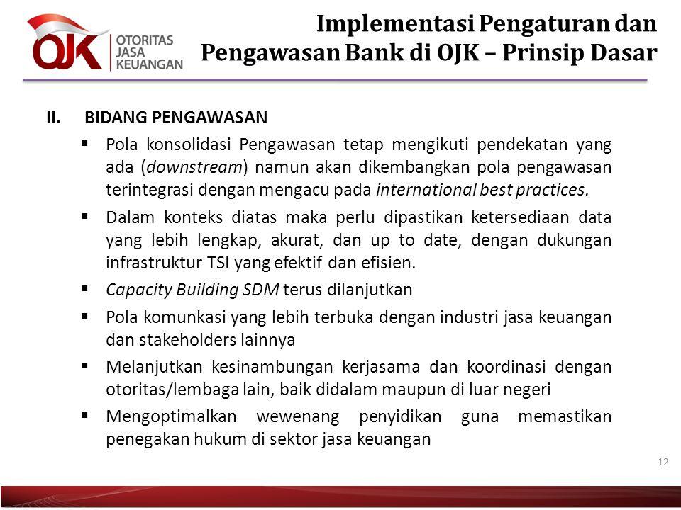 Implementasi Pengaturan dan Pengawasan Bank di OJK – Prinsip Dasar