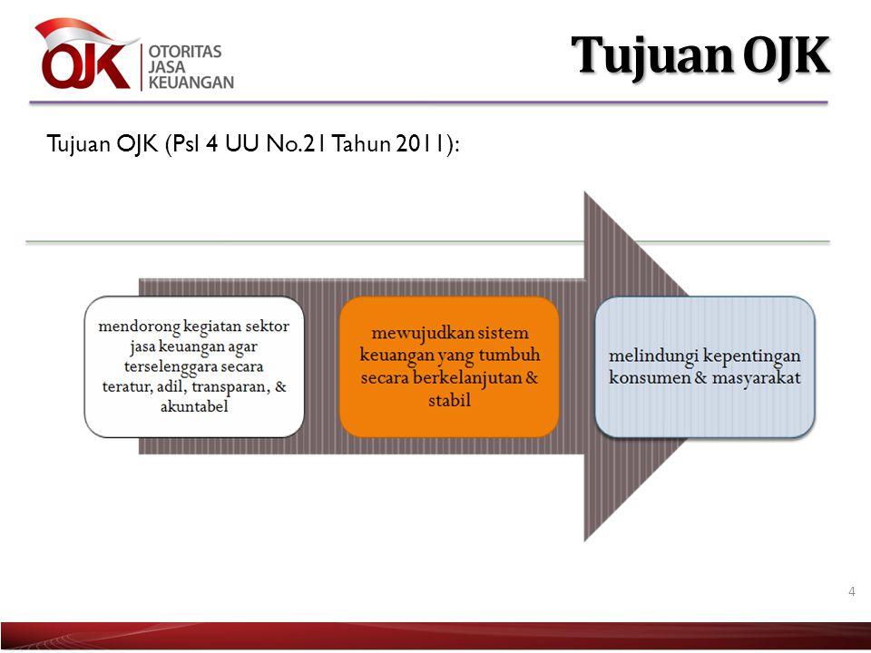 Tujuan OJK Tujuan OJK (Psl 4 UU No.21 Tahun 2011):