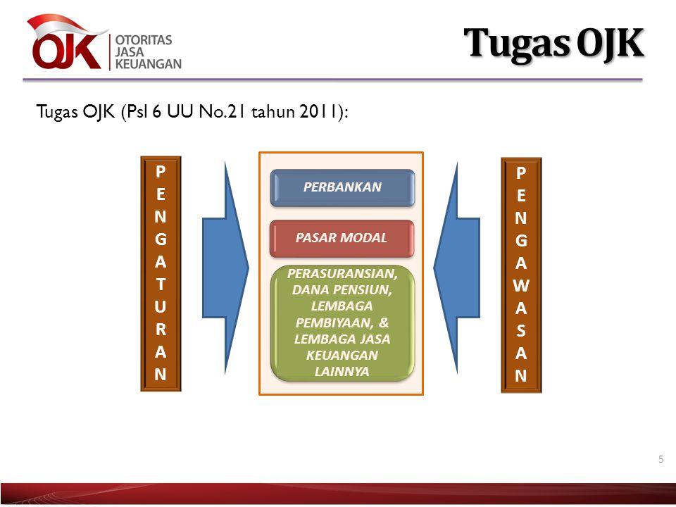 Tugas OJK Tugas OJK (Psl 6 UU No.21 tahun 2011): P P E E N N G G A A T